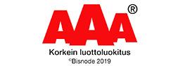 Korkein AAA -luottoluokitus